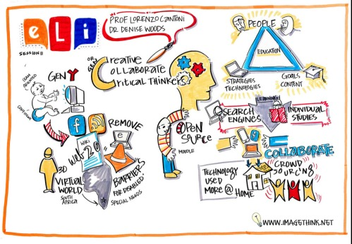 Visualisation of presentations by Dr Wood and Professor Cantoni at eLi conference February 2011, Riyadh, Saudi Arabia