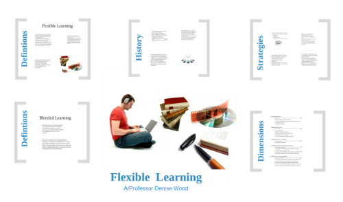 Title screen from A/Professor Wood's Flexible Learning presentation